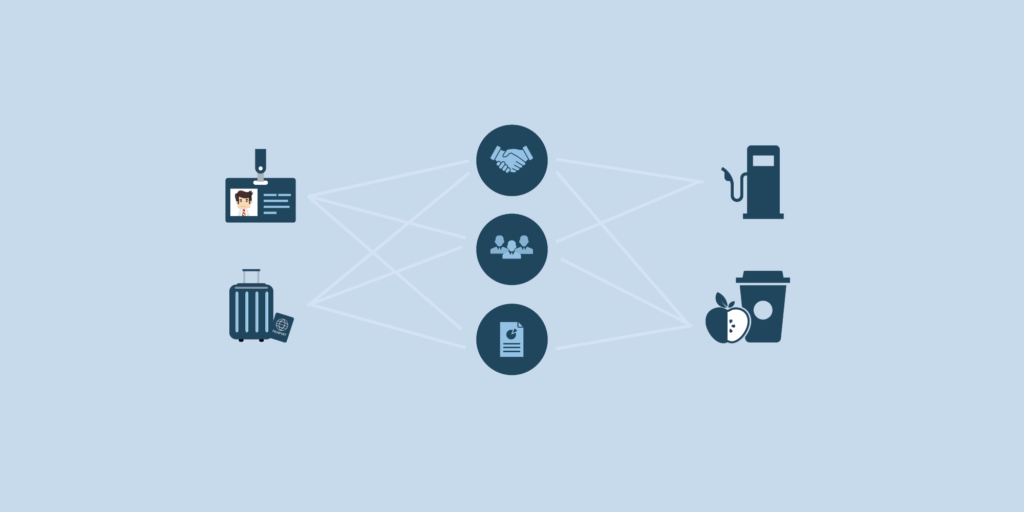 Illustration af allokering af omkostninger (afdelinger, kunder og projekter)