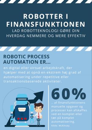 Infografik: Robotter i finansfunktionen